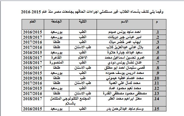 تنويه من سفارة فلسطين بالقاهرة للطلاب غير مستكملي اجراءات الحاقهم بجامعات مصر منذ عام 2015-2016